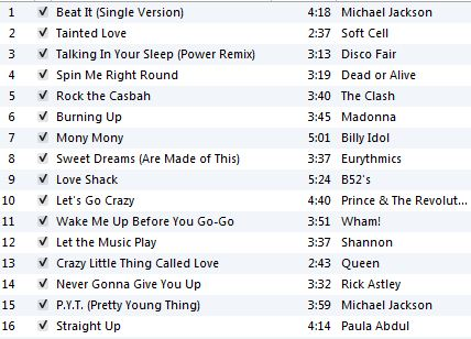 80's Workout Playlist