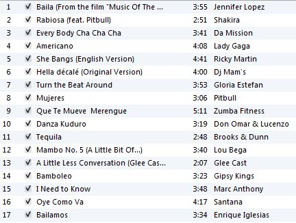 Cinco De Mayo Playlist