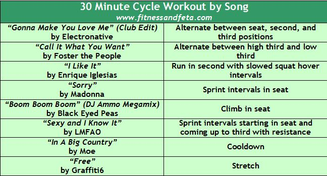 30 minute cycle workout by song