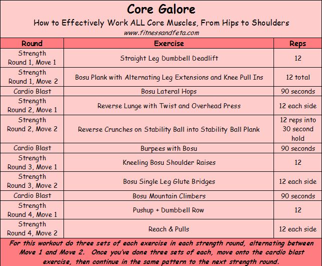 Core Galore Workout
