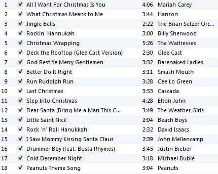 Holiday Workout Playlist 2012