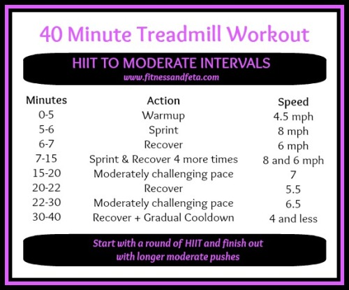 40 minute treadmill workout