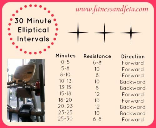 30 Minute Elliptical Intervals