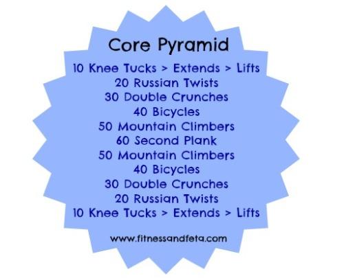 Core Pyramid