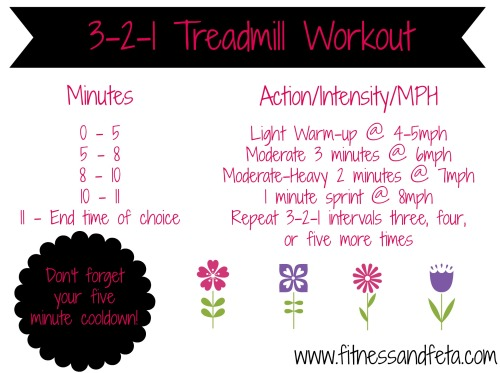 3-2-1 Treadmill Workout