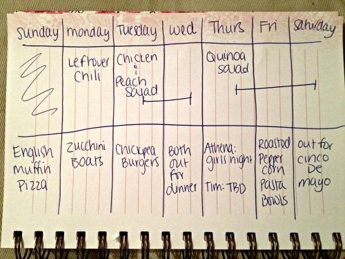 Meal Plan Week of 4/28