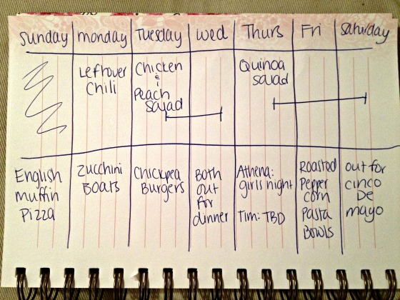 Meal Plan Week of 4/28