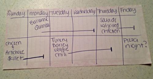 Meal Plan Week of 4/21