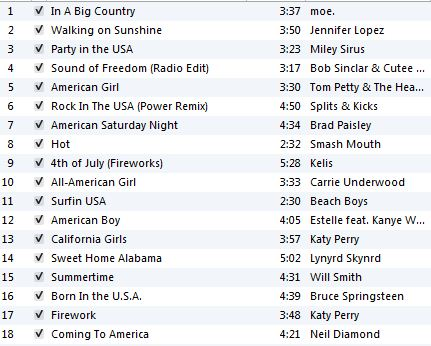 4th of July Workout Playlist