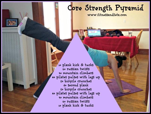 core strength pyramid