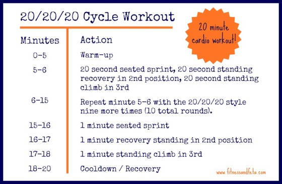 20 20 20 Cycle