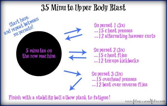 35 Minute Upper Body Blast