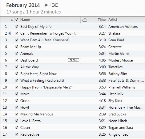 February 2014 Playlist