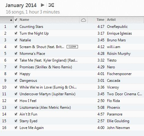 January 2014 Playlist