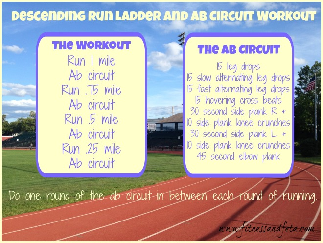 Descending Run Ladder and Ab Circuit Workout