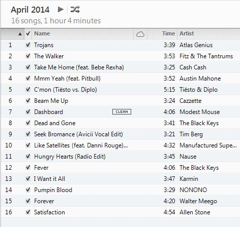 April 2014 Workout Playlist