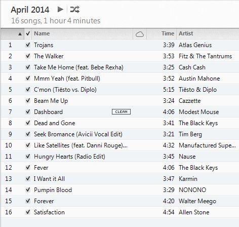 April 2014 Workout Playlist