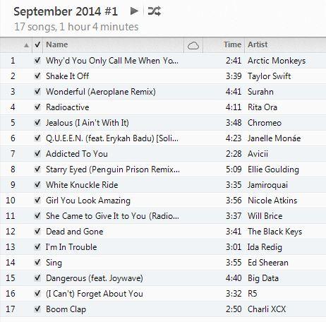September 2014 Workout Playlist