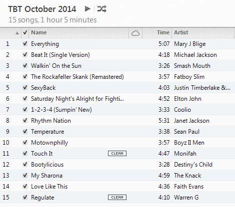 Throwback Thursday Workout Playlist October