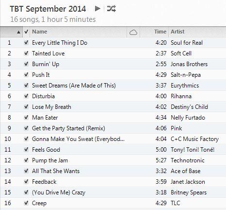 Throwback Thursday Workout Playlist September